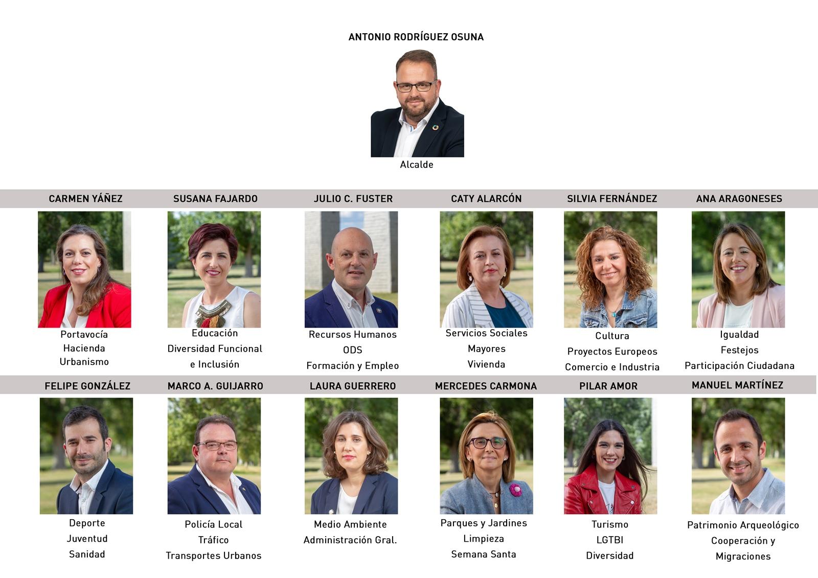 equipo-gobierno-2019